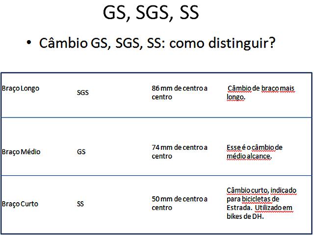 2 Capacidade Total - Shimano GS, SGS, SS