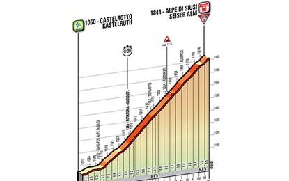 Giro D'Itália: segunda semana tem etapa rainha e cronoescalada