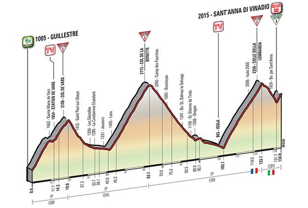 Três duras subidas na 20ª e penúltima etapa do Giro 2016