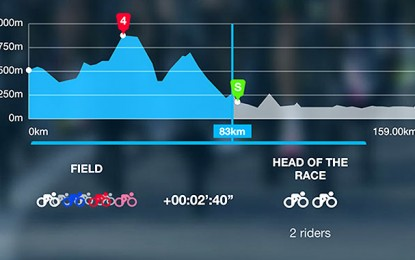 3f96e6ab81f Tour de France  app em parceria com a Eurosport traz todos os detalhes