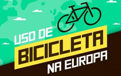 Os países que mais utilizam a bicicleta na Europa